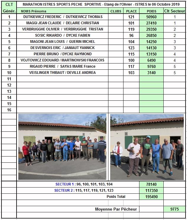 http://www.ispmartino.fr/FichiersPublics2019/MarathonIsps2019.jpg